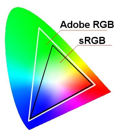 8e2f729a189 Adobe RGB en een 659 euro 24